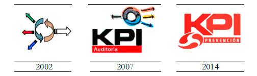 KPI-Prevencion-crecimiento-y-mejora-continua